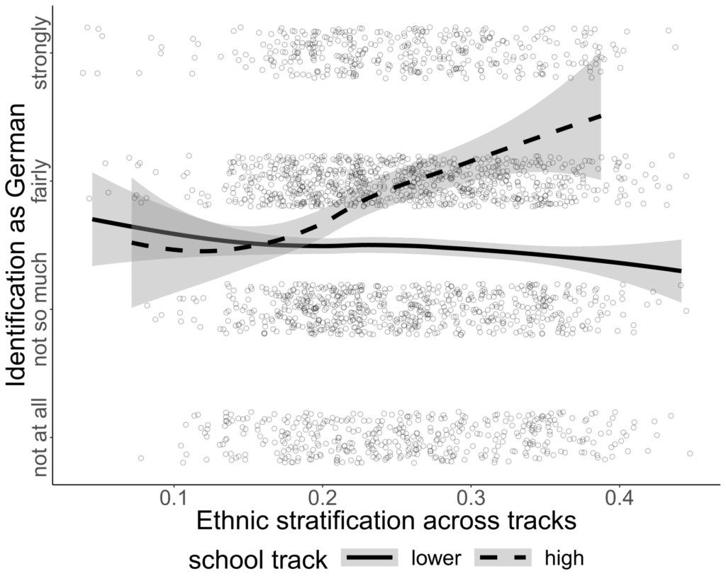 02 Ethnic stratification
